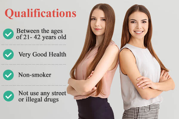 Surrogate Qualifications in Tallahassee FL, Surrogate Qualifications Tallahassee FL, Tallahassee FL Surrogate Qualifications, Surrogate Qualifications, Surrogate, Surrogate Agency, Surrogacy